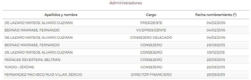 """administradores de Azvalor. """"PEZES"""" grandes y pequeños"""