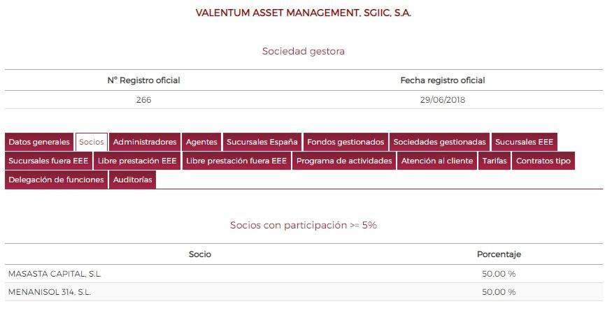 Valentum Asset Management. NO LO ENCONTRARÁS EN MORNINGSTAR. LOS PROPIETARIOS (1)