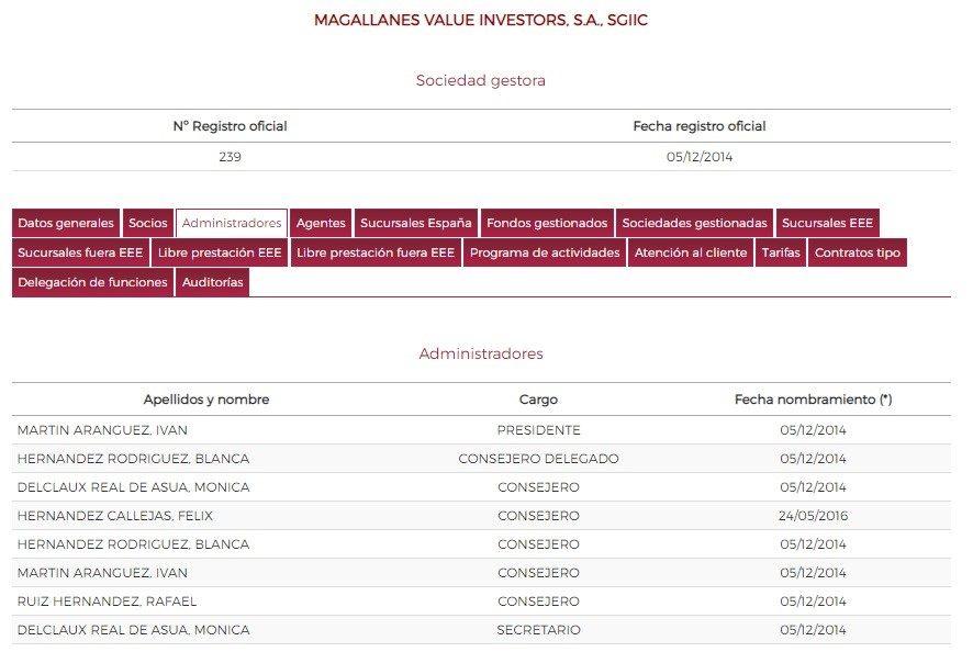 Administradoes Magallanes VI. No lo encontrarás en Morningstar. Los propietarios (1)