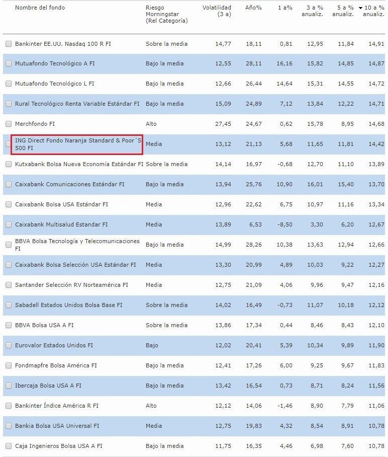 Ranking FI a 10 años. DEL BENCHMARK TEÓRICO AL BENCHMARK PRÁCTICO