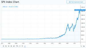 ¿CAEN LAS BOLSAS Y CRECE EL PIB? ESA ES LA GRAN PREGUNTA