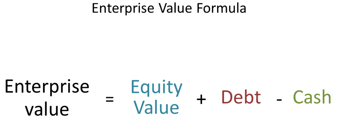 ENTERPRISE VALUE DEFINICIONES ERRÓNEAS. CONCEPTO DE EQUITY VALUE Y ENTERPRISE VALUE (I)